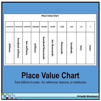 Place Value Mat / Chart - Black and White by Virtually Montessori