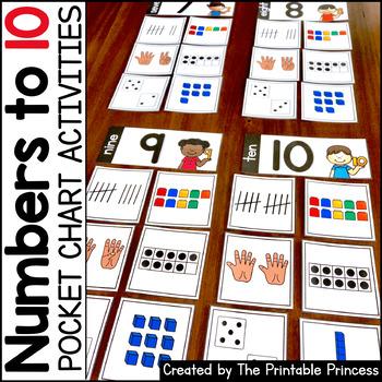 Pocket Chart Activities {Kindergarten Math Numbers to 10} TpT