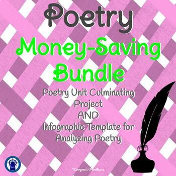 Poetry Bundle--Poetry Analysis Template and Culminating Project TpT