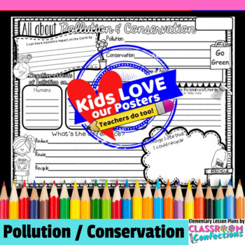 Pollution  Conservation Activity Poster by Elementary Lesson Plans