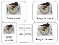 Poner La Mesa: Spanish Table Setting by Fran Lafferty   TpT