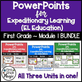 Powerpoints For Expeditionary Learning Teaching Resources Teachers - types of power points