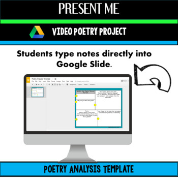 Poetry Unit Technology Project Poetry Analysis Activity for ANY Poem