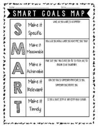 SMART Goals Worksheet by ShannonsScraps | Teachers Pay ...