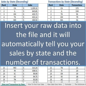 Sales Tracker - Sales and Transactions by State