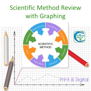 Scientific Method Review with Graphing by Science Island TpT