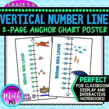 Sea Level Anchor Chart Positive / Negative Integers by Loving Math 143