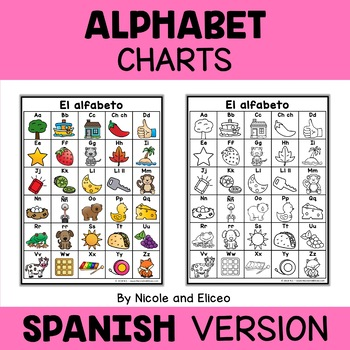 Spanish Alphabet Charts Letters and Sounds by Nicole and Eliceo TpT - spanish alphabet chart