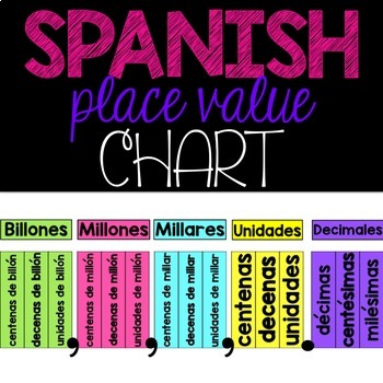 Spanish Place Value Chart by Bilingual Diaries TpT - decimal place value chart