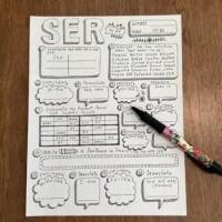 Spanish verb SER ~worksheet ~verb conjugation ~translation ...