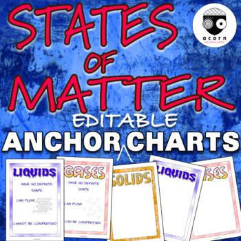 States Of Matter Anchor Chart Teaching Resources Teachers Pay Teachers