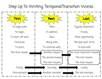 Step Up To Writing Temporal Transition Words By Live Love