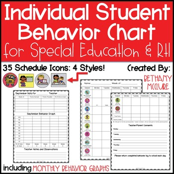 Individual Student Behavior Chart  Graph Special Education  RTI