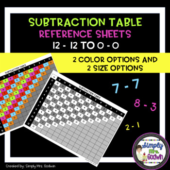 Subtraction Table Reference Sheet by Simply Mrs Godwin TpT - subtraction table