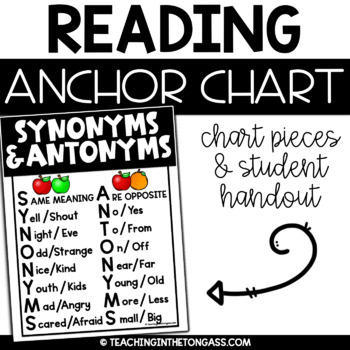 Synonyms and Antonyms (Reading Anchor Chart) by Teaching in the Tongass