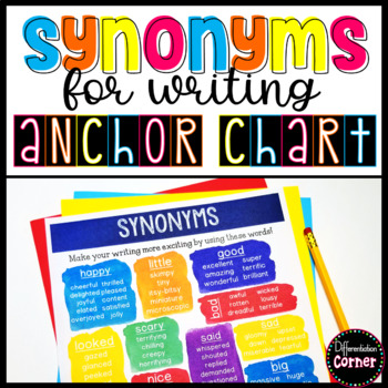 Synonyms For Writing Teaching Resources Teachers Pay Teachers