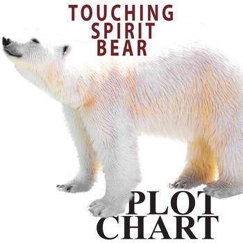 TOUCHING SPIRIT BEAR Plot Chart Organizer (Ben Mikaelsen) Freytag\u0027s