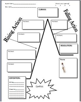climax plot diagram blank