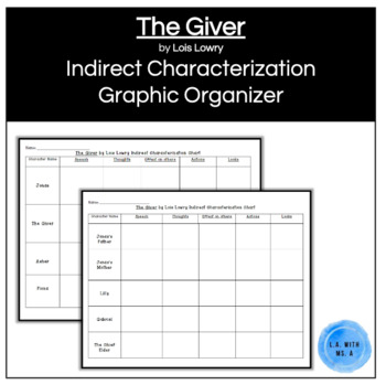 The Giver-Lois Lowry Indirect Characterization Chart (STEAL) by LA