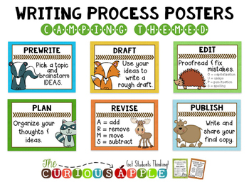 The Writing Process Posters Camping Theme By The Curious