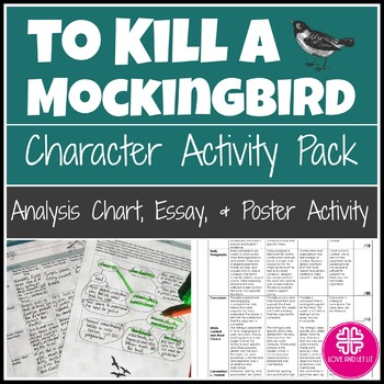 To Kill a Mockingbird Characters with Analysis, Poster Activity  Essay