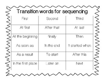 Transition Words For Sequencing By Teacher Van Tpt