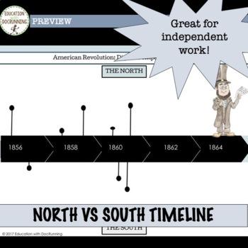 US Civil War Causes of the war Digital Comparative Timeline for