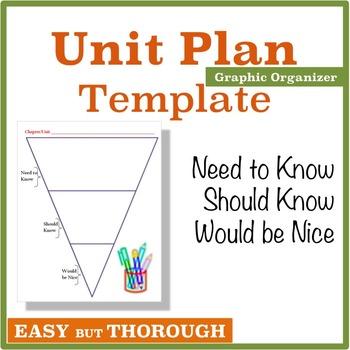 Free Special Education Unit Plans Resources  Lesson Plans - unit organizer routine template