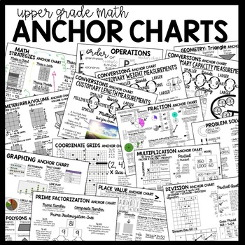 Upper Grade MATH Anchor Charts by Panicked Teacher TpT