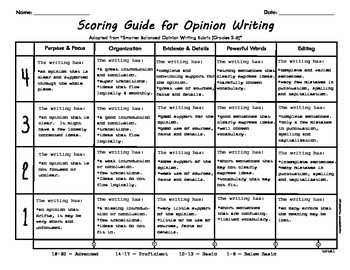 User Friendly Opinion Writing Rubric By Tracy Geisinger Tpt