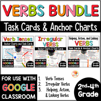 Verb Tense Chart Worksheets  Teaching Resources TpT