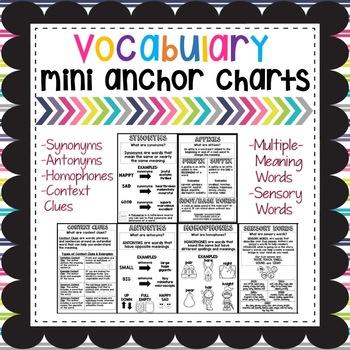Vocabulary Skills Mini Anchor Charts by Samantha Rife TpT