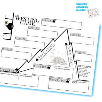 WESTING GAME Plot Chart Organizer Diagram Arc - Freytag\u0027s Pyramid