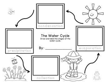 water cycle diagram printable high school
