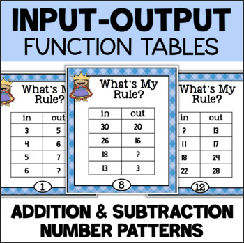 Function Tables - Addition and Subtraction Input Output Tables by - subtraction table