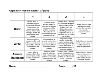 Word Problem Rubrics And Template For K 2 By Mrs Furious
