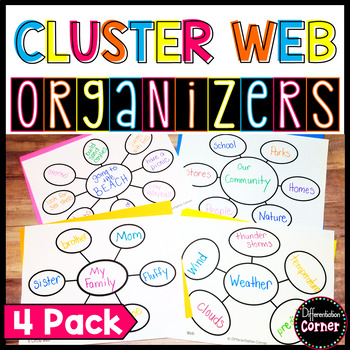 Word Web Graphic Organizer *3 pack* by Differentiation Corner TpT