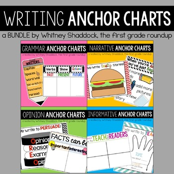 Synonyms Anchor Chart Worksheets  Teaching Resources TpT