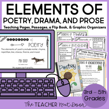 Elements of Poetry, Drama and Prose for 3rd - 5th Grade TpT