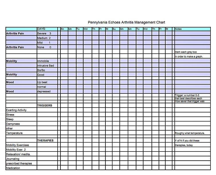 Arthritis Pain Management Charts, updated formats Pennsylvania Echoes - mood chart form