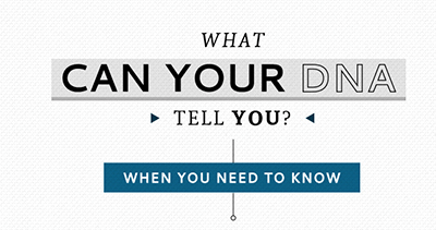 What Can Your DNA Tell You? Infographic