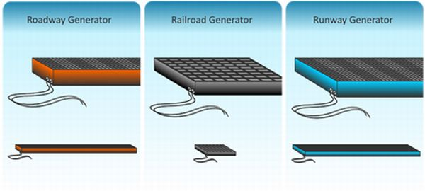 Piezoelectric Railways Genarator