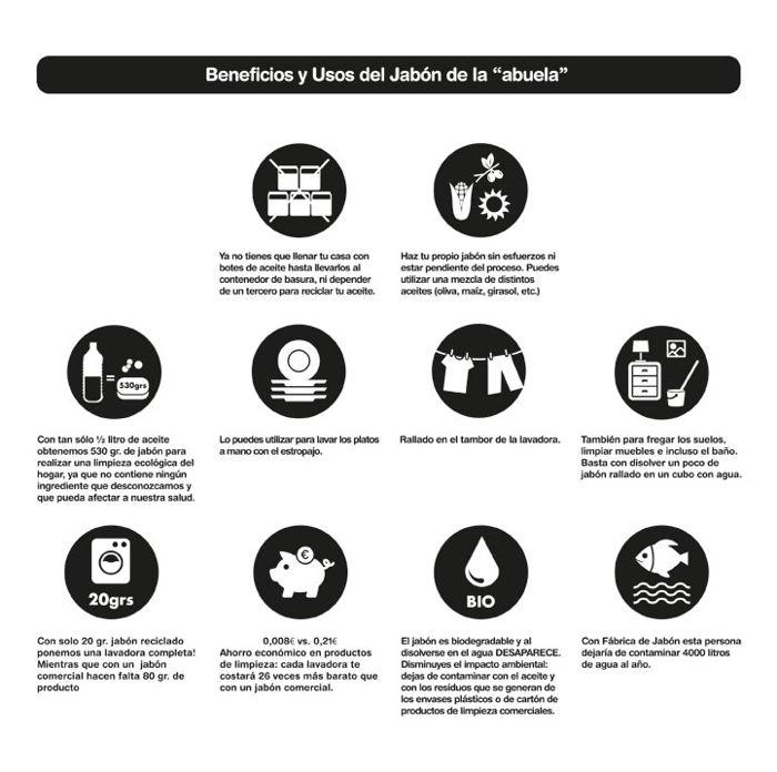 beneficios y usos de jabon de la abuela