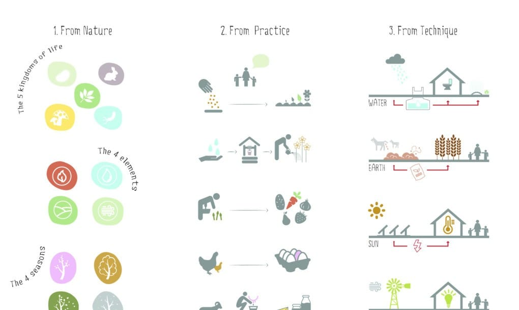 Agricultura en preescolar2