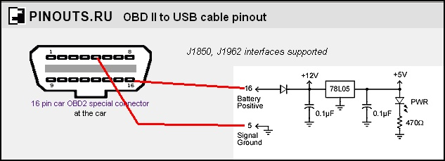 obd2 connector to usb wiring diagram