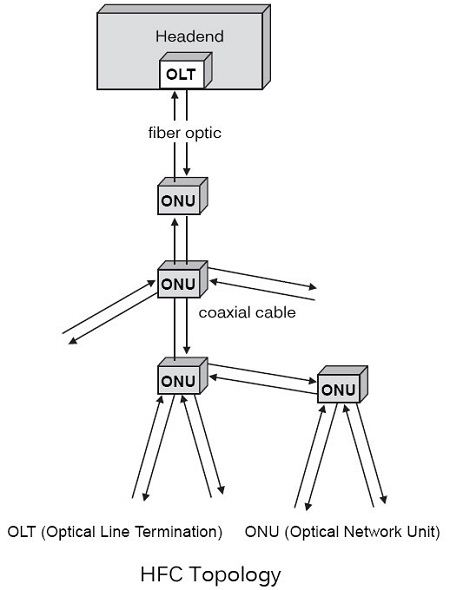 home networking wiring management