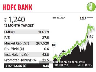 10. HDFC Bank - Budget 2015: Sensex stocks in focus | The Economic Times