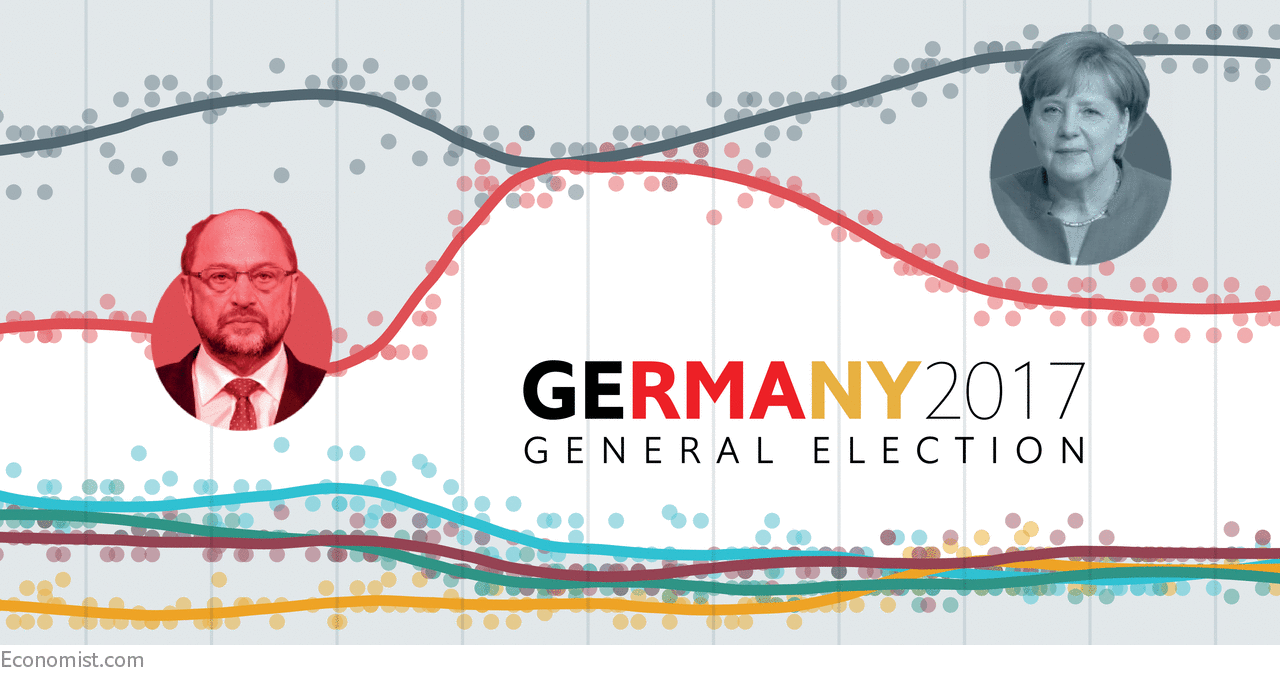 Election Poll Our German Election Poll Tracker Daily Chart