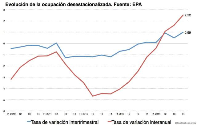 EPA 4 Gráfico 1