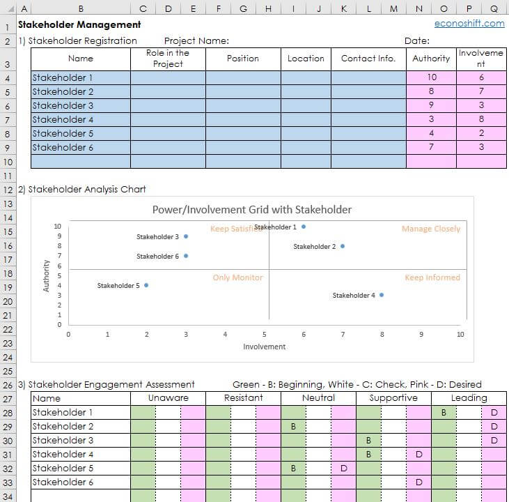 How to Conduct Stakeholder Management【Excel template】